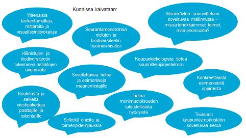 """Kuva: Virkamiesten toiveita tutkijoille seminaarista """"Hiilinielut ja luonnon monimuotoisuus kunnan ilmastotavoitteissa"""" 11.12.2019."""